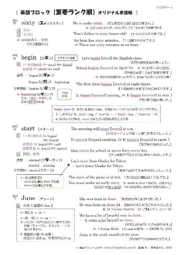 英語ブロック オリジナル英単語帳 No.401~500
